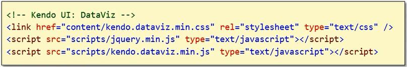 data viz scripts